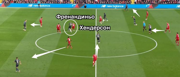 «Ливерпуль» - «Манчестер Сити»: 0:0, которые нельзя назвать скучными
