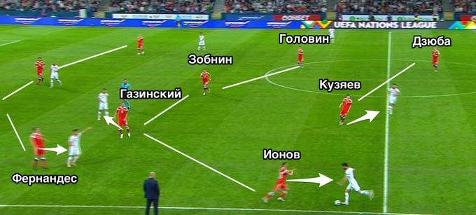 Россия подтвердила класс, или Как Луческу ни с чем уехал