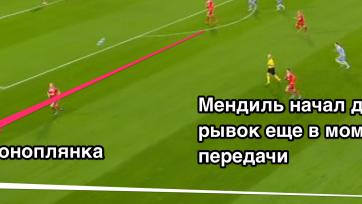 Локомотив – Шальке. Тактический разбор