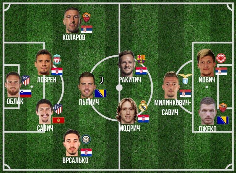 Как могла бы выглядеть сборная Югославии в наши дни