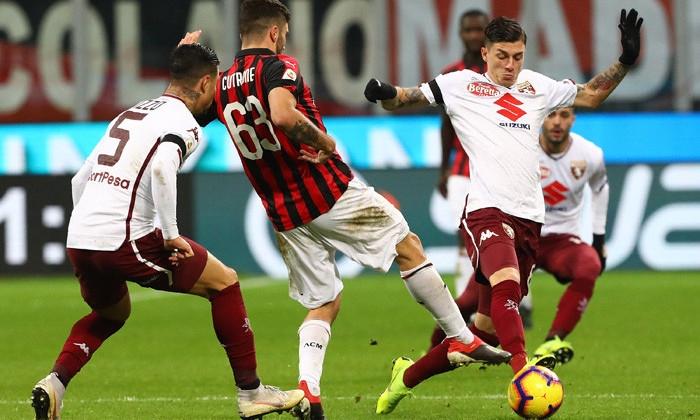 «Милан» – «Торино» – 0:0. 09.12.2018. Чемпионат Италии. Обзор и видео матча