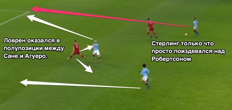 Как «Манчестер Сити» обыграл «Ливерпуль» и вернулся в золотую гонку