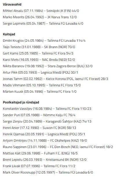 Два игрока из клубов КПЛ вызваны в сборную Эстонии