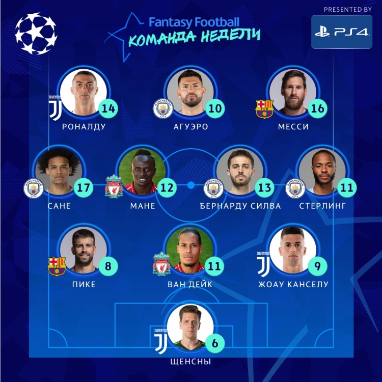Роналду и Месси вошли в символическую сборную недели Лиги чемпионов по версии УЕФА