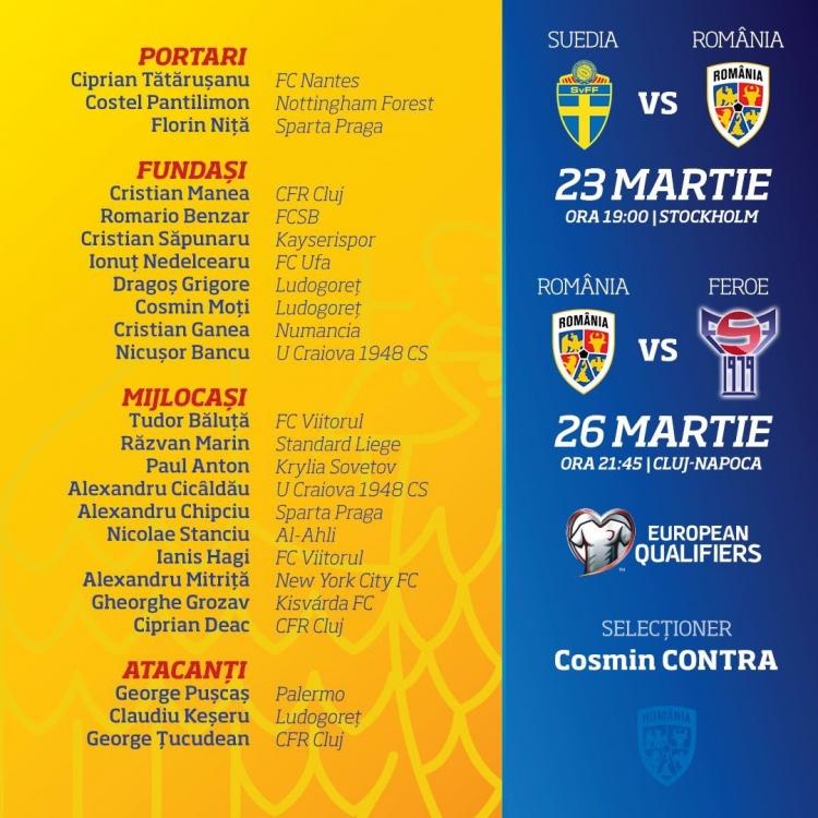 Два игрока из клубов РПЛ вызваны в сборную Румынии