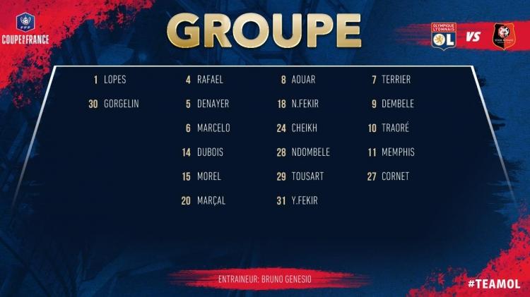 Два ключевых защитника не помогут «Лиону» в матче Кубка Франции