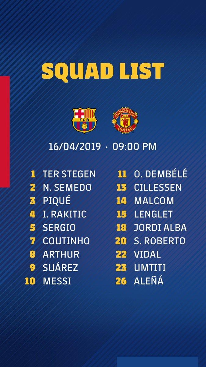 «Барселона»: заявка на матч с «Манчестер Юнайтед»