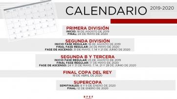 Суперкубок Испании-2020 пройдет в формате «Финала четырех»
