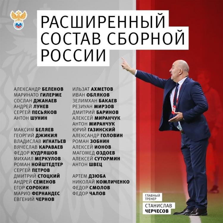 Сборная России: расширенный состав на матчи против Сан-Марино и Кипра