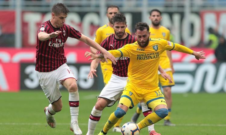 «Милан» – «Фрозиноне» – 2:0. 19.05.2019. Чемпионат Италии. Обзор и видео матча