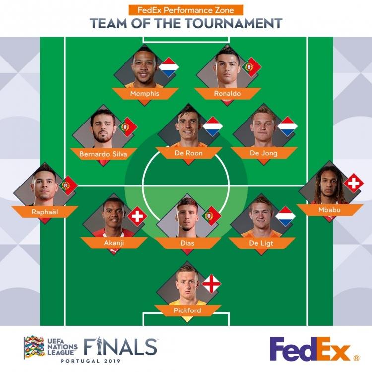 Роналду, Силва, де Лигт и другие: УЕФА назвал сборную сезона Лиги наций