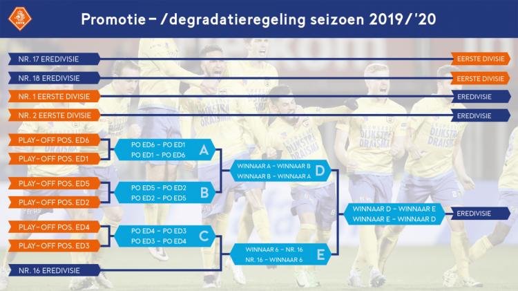 Чемпионат Нидерландов: «Витесс» стартует матчем против «Аякса»