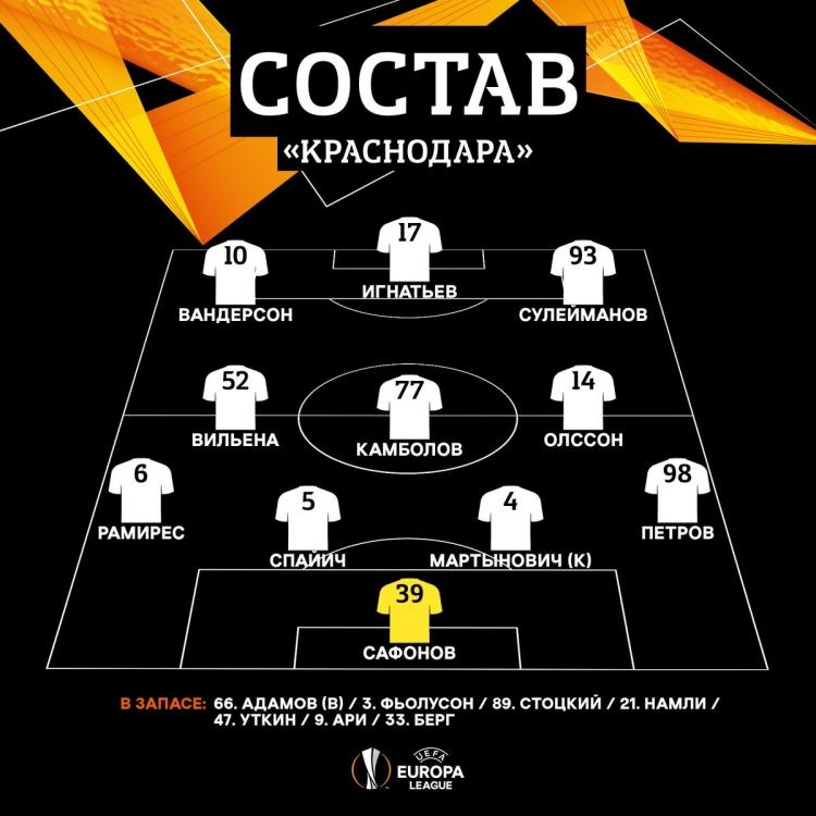 «Базель» – «Краснодар» – 5:0. Текстовая трансляция матча