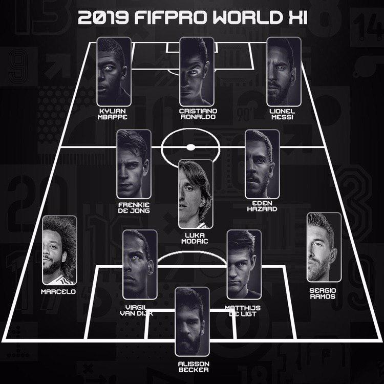 Стала известна команда 2019 года от FIFA