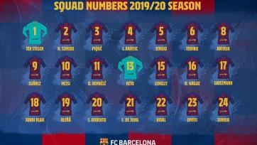 «Барселона» опубликовала состав на сезон 19/20