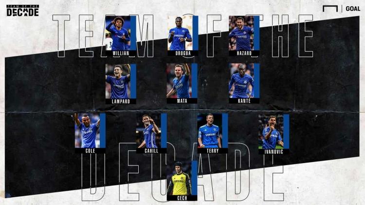 Команда десятилетия «Челси» по версии GOAL. Фото