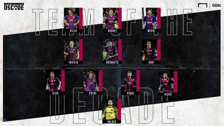 Команда десятилетия «Барселоны» по версии GOAL. Без Неймара. Фото