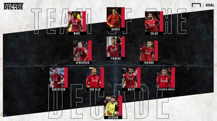 Команда десятилетия «Ливерпуля» по версии GOAL. Фото