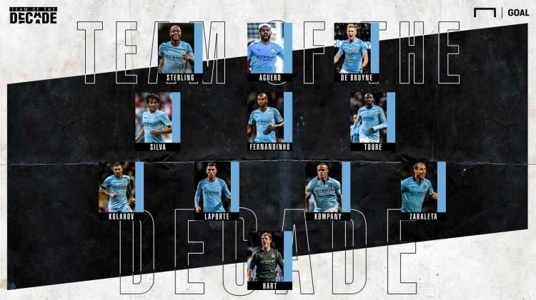 Команда десятилетия «Манчестер Сити» по версии GOAL. Фото