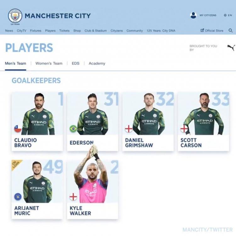 «Манчестер Сити» переквалифицировал Уокера из защитника в голкипера. Фото