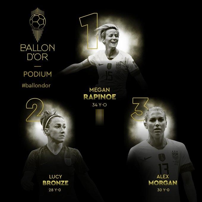 Названа обладательница «Золотого мяча»-2019 среди женщин