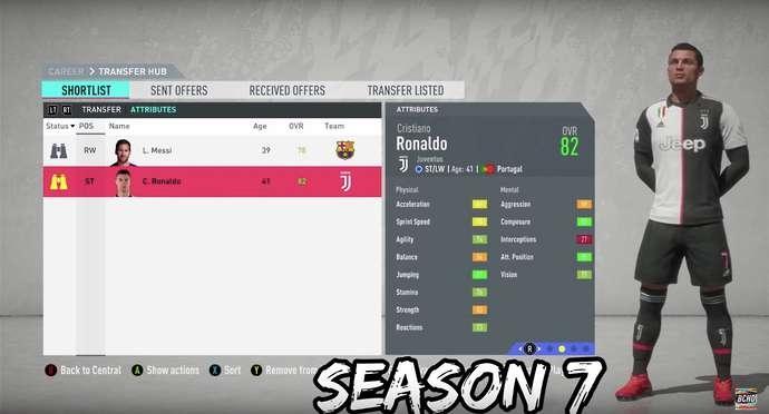 Что будет с карьерой Месси и Роналду через 15 лет – отвечает FIFA 20
