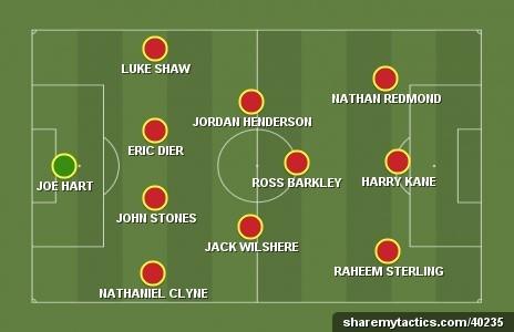 Какой состав BBC в 2015 году предрекал сборной Англии на Евро-2020