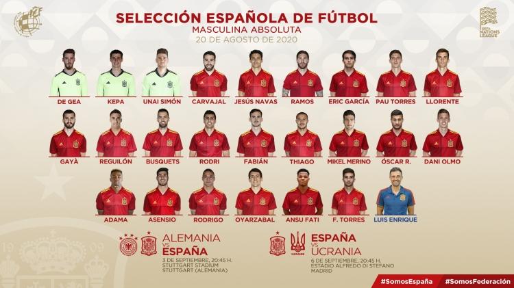 Фати, Гарсия и Торрес впервые вызваны в состав сборной Испании