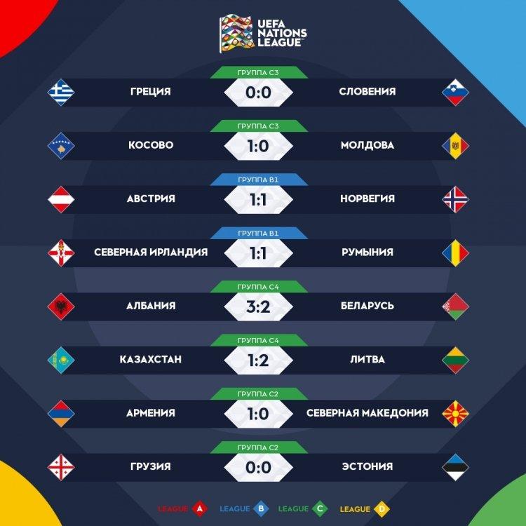 Лига наций. Италия и Бельгия вышли в полуфинал турнира. Результаты всех матчей