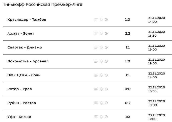 ЦСКА – получемпион. В РПЛ завершился первый круг сезона