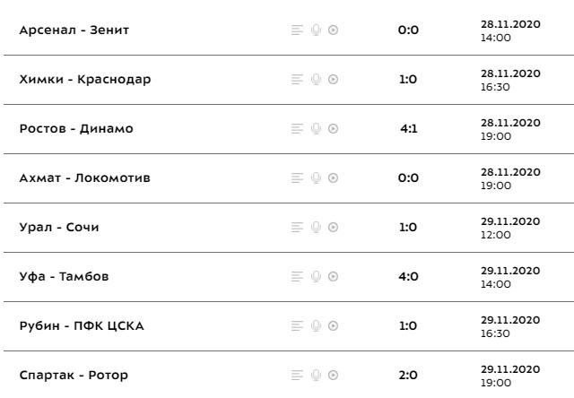 Троевластие. Матчами 16-го тура в РПЛ стартовал второй круг