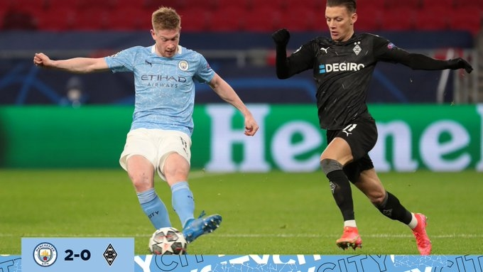 «Манчестер Сити» - «Боруссия» М – 2:0. Обзор матча и видео голов