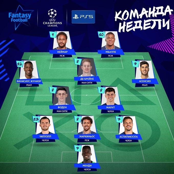 Представлена команда недели в Лиге чемпионов