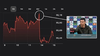 Поступок Роналду обошелся Coca-Cola в 4 млрд долларов. Фото