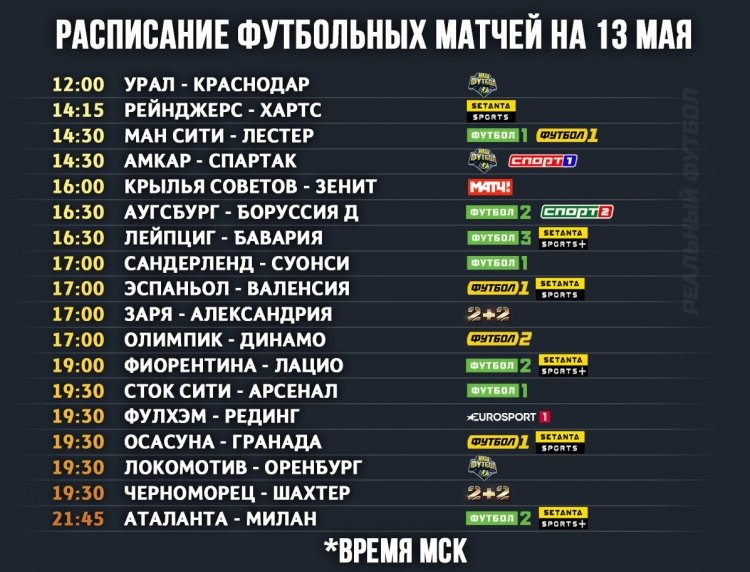 В краснодаре расписание матчей футболу по